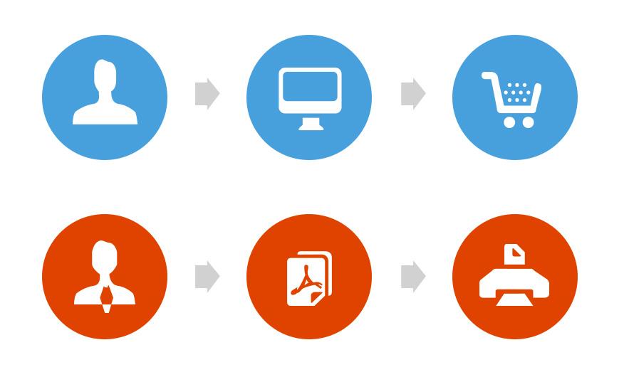 LayoutBuddy web to print workflow